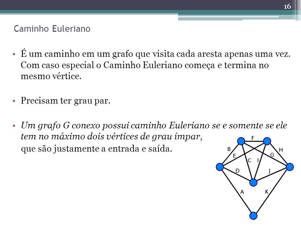 Caminho Euleriano É um caminho em um grafo que visita cada aresta apenas uma vez. Com caso especial o Caminho Euleriano começa e termina no mesmo vért