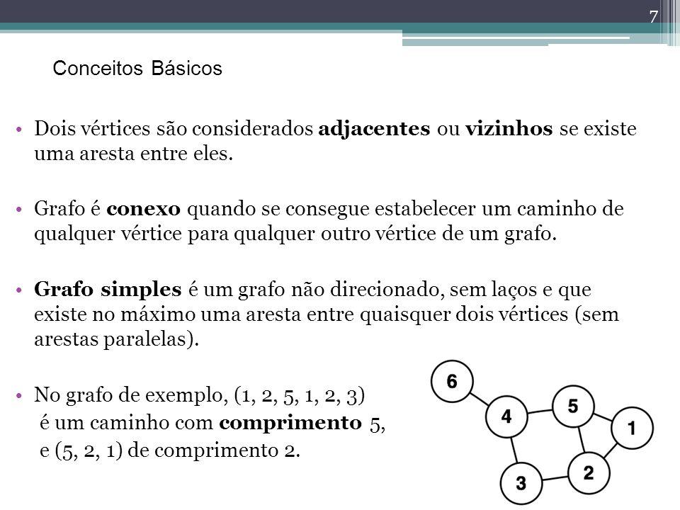 Dois vértices são considerados adjacentes ou vizinhos se existe uma aresta entre eles. Grafo é conexo quando se consegue estabelecer um caminho de qua
