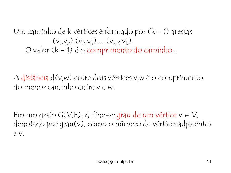 katia@cin.ufpe.br11 Um caminho de k vértices é formado por (k – 1) arestas (v 1,v 2 ),(v 2,v 3 ),...,(v k-1,v k ). O valor (k – 1) é o comprimento do