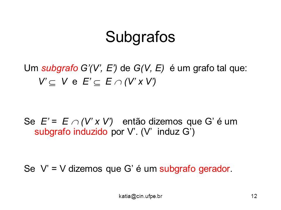 katia@cin.ufpe.br12 Subgrafos Um subgrafo G(V, E) de G(V, E) é um grafo tal que: V V e E E (V x V) Se E = E (V x V) então dizemos que G é um subgrafo