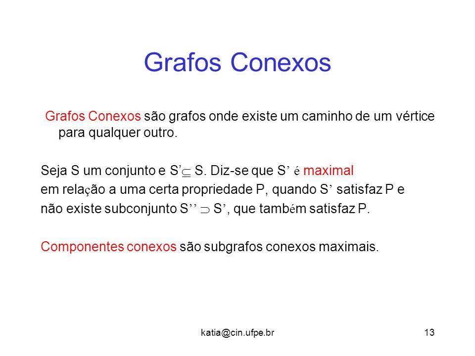 katia@cin.ufpe.br13 Grafos Conexos Grafos Conexos são grafos onde existe um caminho de um vértice para qualquer outro. Seja S um conjunto e S S. Diz-s