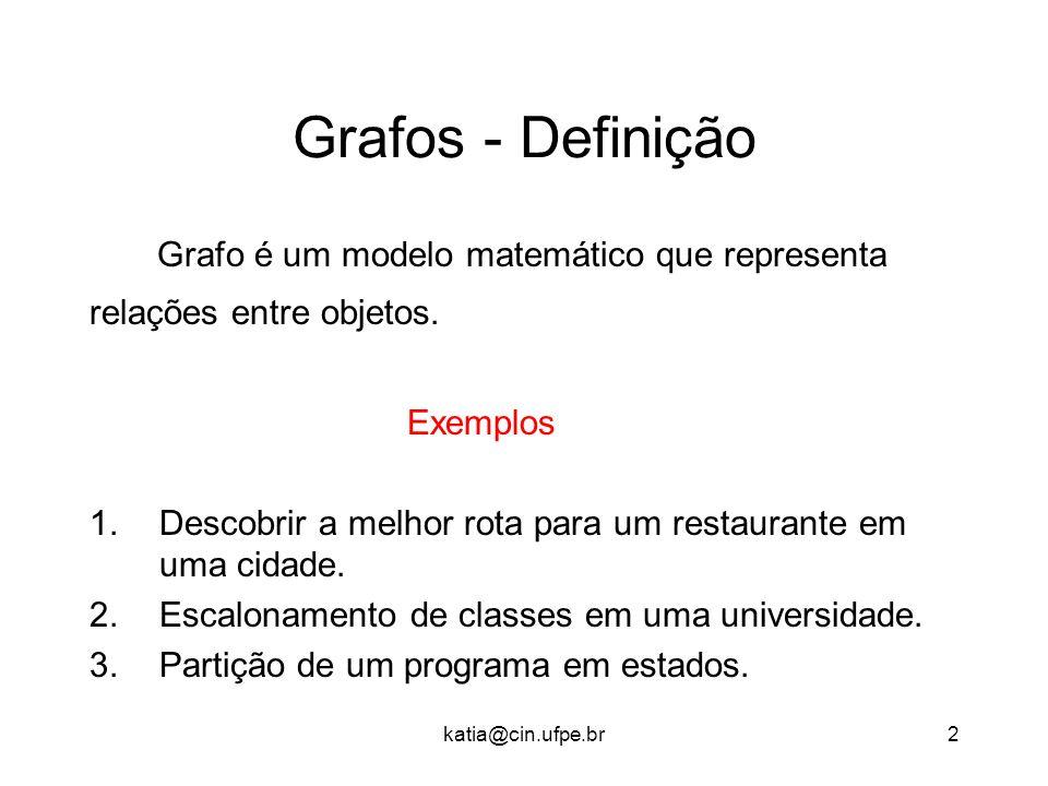 katia@cin.ufpe.br2 Grafos - Definição Grafo é um modelo matemático que representa relações entre objetos. Exemplos 1.Descobrir a melhor rota para um r