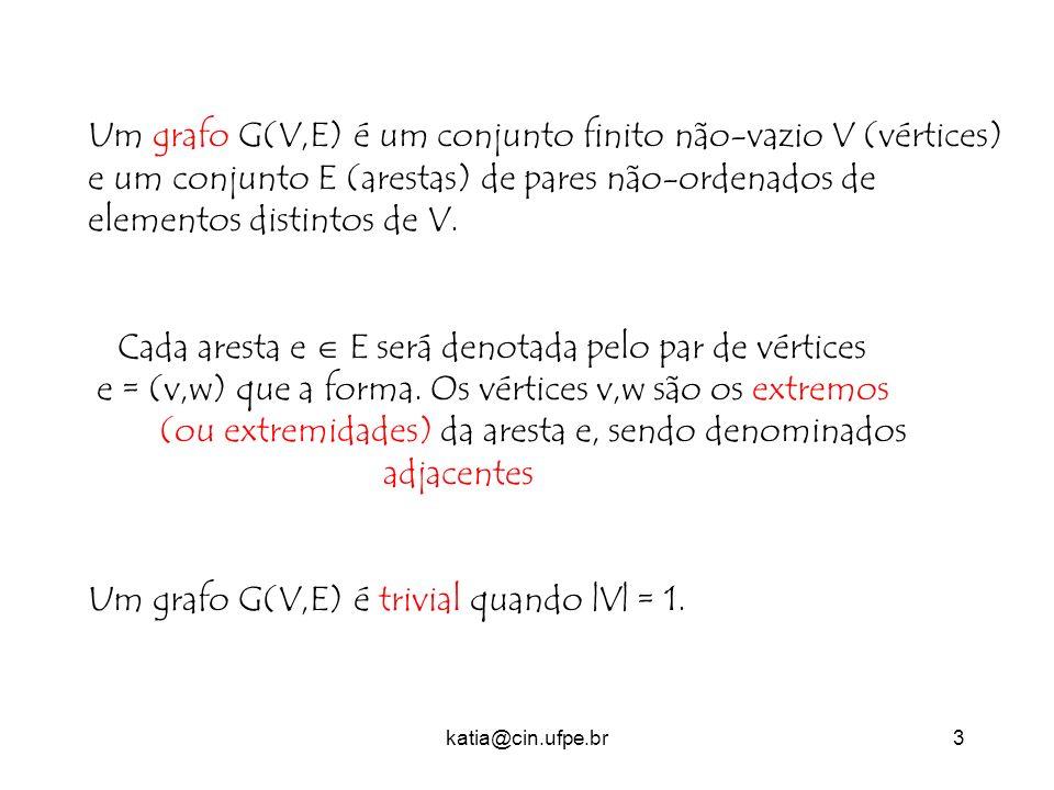 katia@cin.ufpe.br3 Um grafo G(V,E) é um conjunto finito não-vazio V (vértices) e um conjunto E (arestas) de pares não-ordenados de elementos distintos