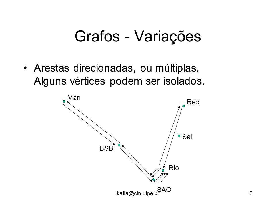 katia@cin.ufpe.br6 Grafos - Variações Arestas (ou vértices) com pesos.