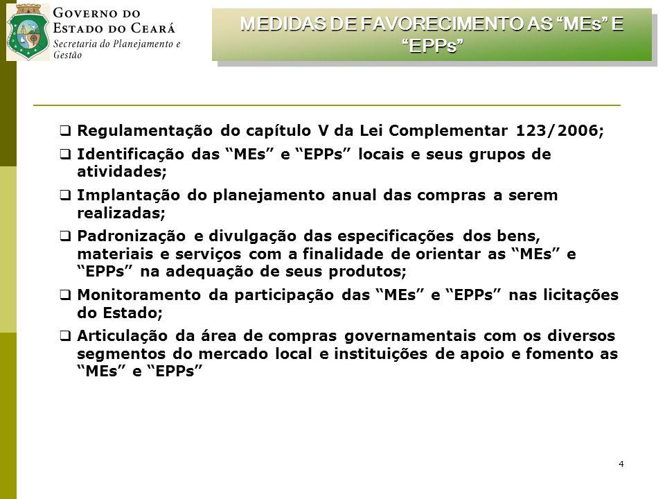 4 Regulamentação do capítulo V da Lei Complementar 123/2006; Identificação das MEs e EPPs locais e seus grupos de atividades; Implantação do planejamento anual das compras a serem realizadas; Padronização e divulgação das especificações dos bens, materiais e serviços com a finalidade de orientar as MEs e EPPs na adequação de seus produtos; Monitoramento da participação das MEs e EPPs nas licitações do Estado; Articulação da área de compras governamentais com os diversos segmentos do mercado local e instituições de apoio e fomento as MEs e EPPs MEDIDAS DE FAVORECIMENTO AS MEs E EPPs