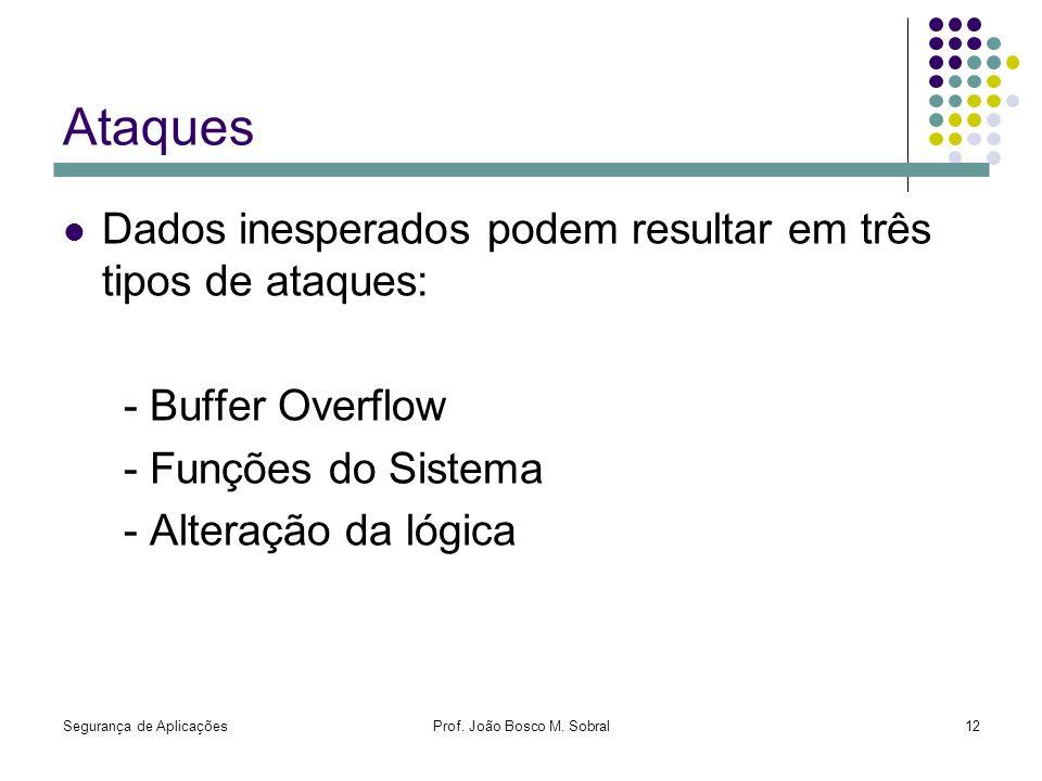 Segurança de AplicaçõesProf. João Bosco M. Sobral12 Ataques Dados inesperados podem resultar em três tipos de ataques: - Buffer Overflow - Funções do