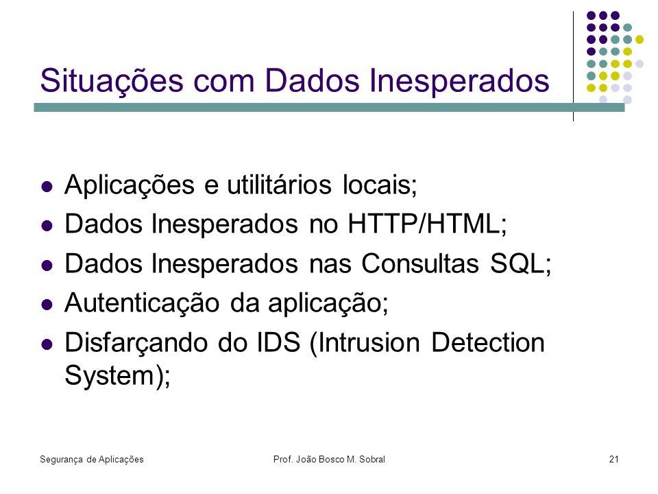 Segurança de AplicaçõesProf. João Bosco M. Sobral21 Situações com Dados Inesperados Aplicações e utilitários locais; Dados Inesperados no HTTP/HTML; D