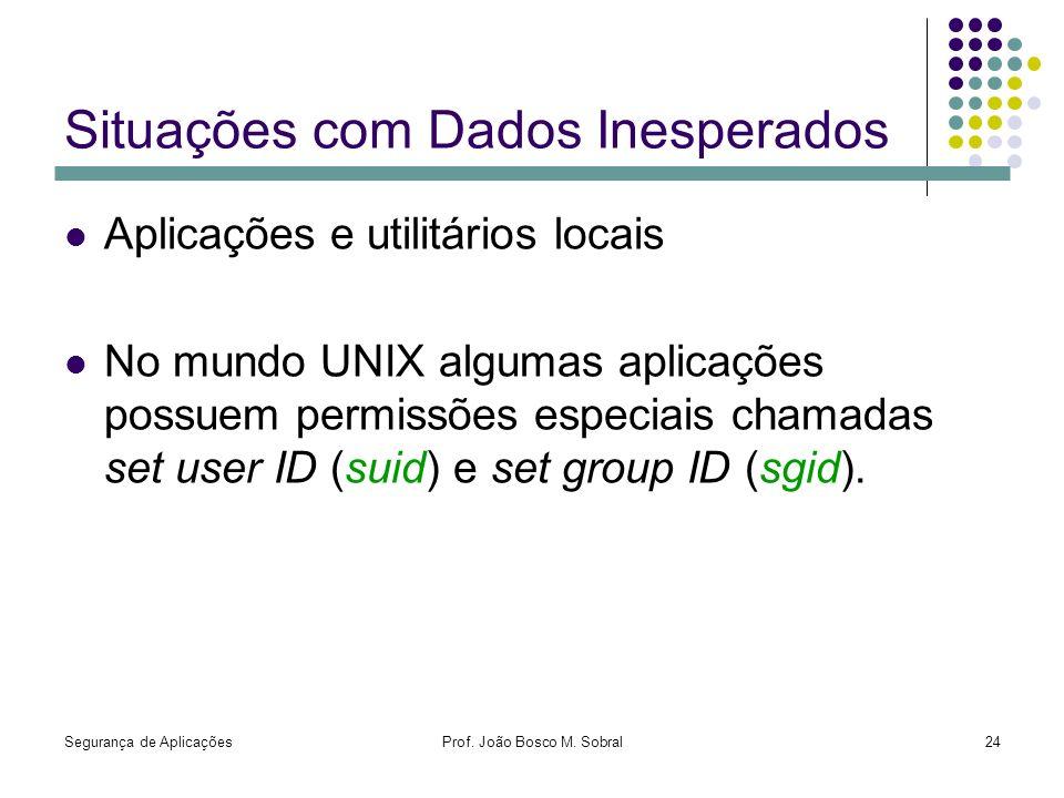 Segurança de AplicaçõesProf. João Bosco M. Sobral24 Situações com Dados Inesperados Aplicações e utilitários locais No mundo UNIX algumas aplicações p