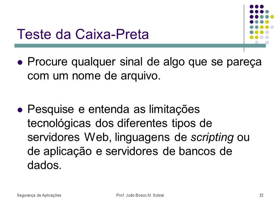 Segurança de AplicaçõesProf. João Bosco M. Sobral32 Teste da Caixa-Preta Procure qualquer sinal de algo que se pareça com um nome de arquivo. Pesquise