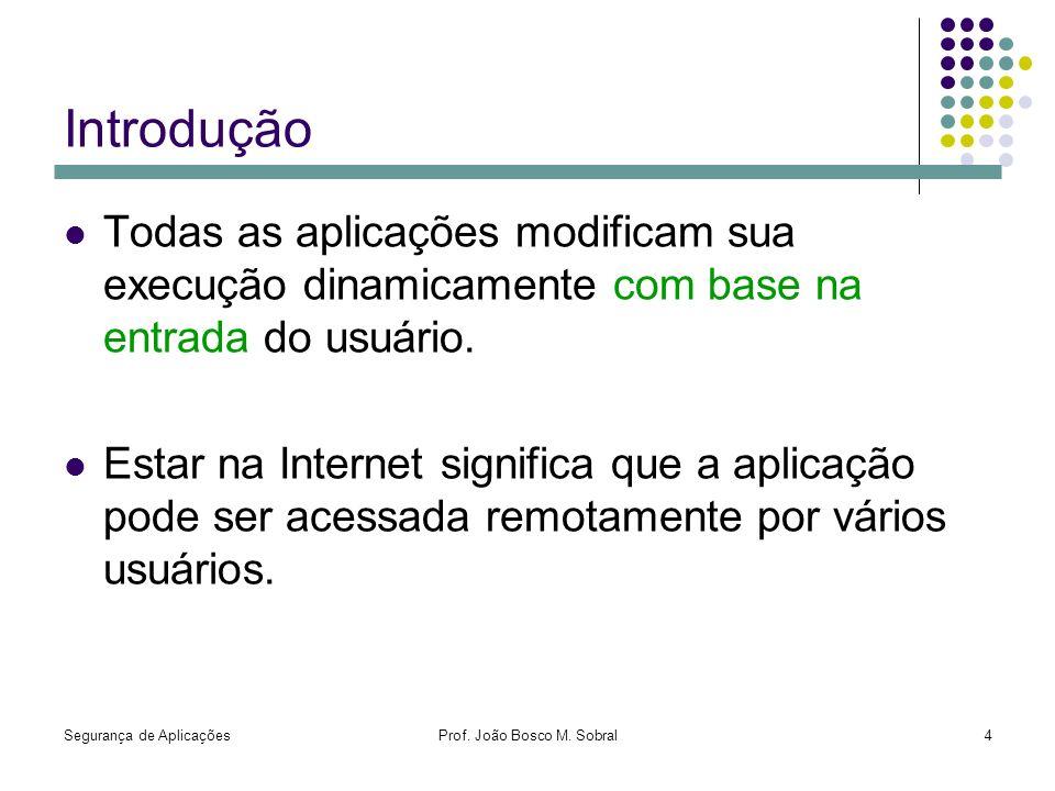 Segurança de AplicaçõesProf. João Bosco M. Sobral4 Introdução Todas as aplicações modificam sua execução dinamicamente com base na entrada do usuário.