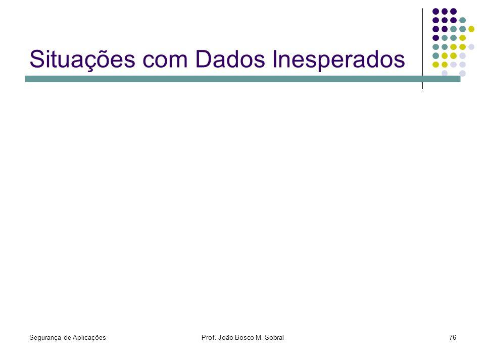 Segurança de AplicaçõesProf. João Bosco M. Sobral76 Situações com Dados Inesperados