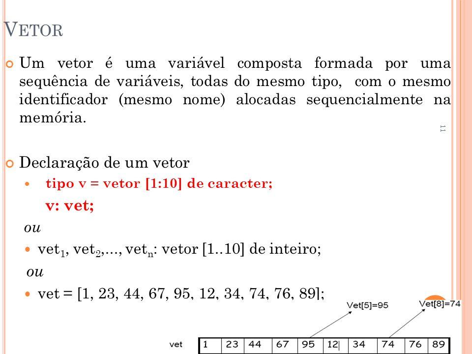 V ETOR Um vetor é uma variável composta formada por uma sequência de variáveis, todas do mesmo tipo, com o mesmo identificador (mesmo nome) alocadas s
