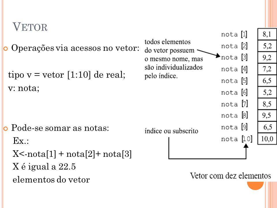 V ETOR Operações via acessos no vetor: tipo v = vetor [1:10] de real; v: nota; Pode-se somar as notas: Ex.: X<-nota[1] + nota[2]+ nota[3] X é igual a
