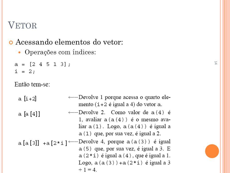 V ETOR Acessando elementos do vetor: Operações com índices: 14