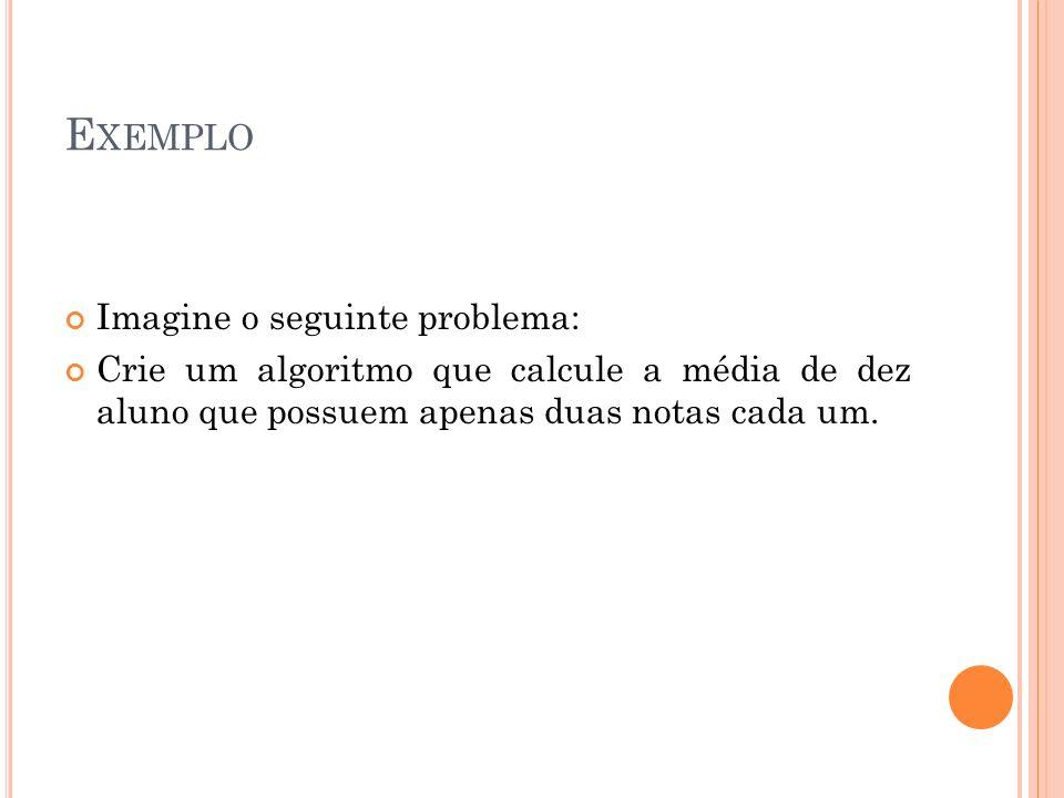 E XEMPLO Imagine o seguinte problema: Crie um algoritmo que calcule a média de dez aluno que possuem apenas duas notas cada um.