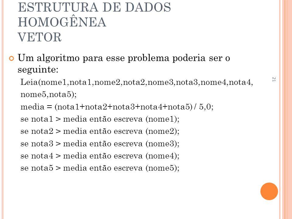 ESTRUTURA DE DADOS HOMOGÊNEA VETOR Um algoritmo para esse problema poderia ser o seguinte: Leia(nome1,nota1,nome2,nota2,nome3,nota3,nome4,nota4, nome5