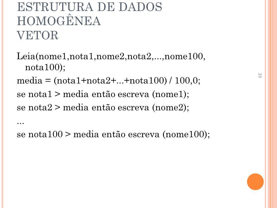 ESTRUTURA DE DADOS HOMOGÊNEA VETOR Leia(nome1,nota1,nome2,nota2,...,nome100, nota100); media = (nota1+nota2+...+nota100) / 100,0; se nota1 > media ent