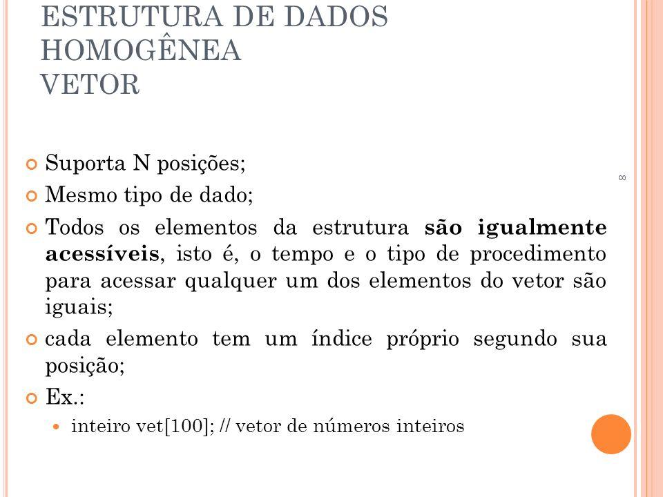 V ETOR Algoritmo MediaTurma; VAR //algoritmo com vetor tipo v = vetor [1:10] de caracter; v: NOME; tipo c= vetor [1:10] de real; c: N1, N2, MEDIA; I: INTEGER; {contador} inicio para i <-1 ate 10 faca Escreva (Digite o nome do,i,º aluno:); Leia (NOME[i]); Escreva (Digite a sua 1ª nota:); Leia (N1[i]); Escreva (Digite a sua 2ª nota:); Leia (N2[i]); MEDIA [i]<-(N1[i] + N2[i]) / 2; Escreva (NOME[i], teve média igual a, MEDIA[i]); fimpara; para i <-10 ate 1 passo -1 faca Escreva(NOME[i], teve média igual a , media[i]); fimpara; fim fimalgoritmo 19