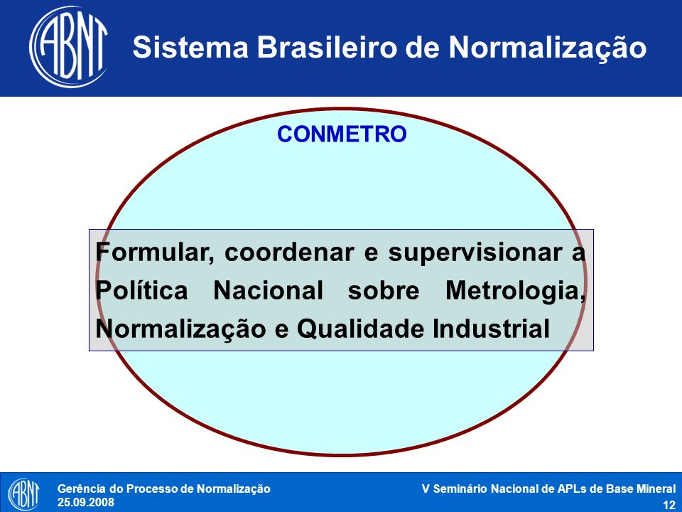 V Seminário Nacional de APLs de Base Mineral 12 Gerência do Processo de Normalização 25.09.2008 Sistema Brasileiro de Normalização CONMETRO Formular,