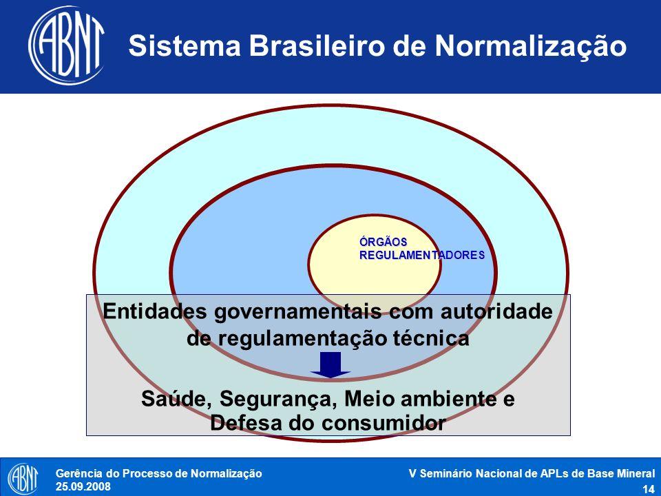 V Seminário Nacional de APLs de Base Mineral 14 Gerência do Processo de Normalização 25.09.2008 Sistema Brasileiro de Normalização ÓRGÃOS REGULAMENTAD