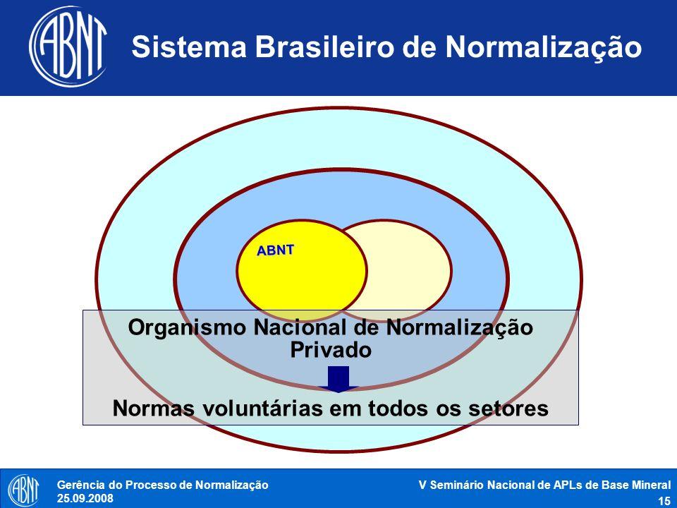 V Seminário Nacional de APLs de Base Mineral 15 Gerência do Processo de Normalização 25.09.2008 Sistema Brasileiro de Normalização ABNT Organismo Naci