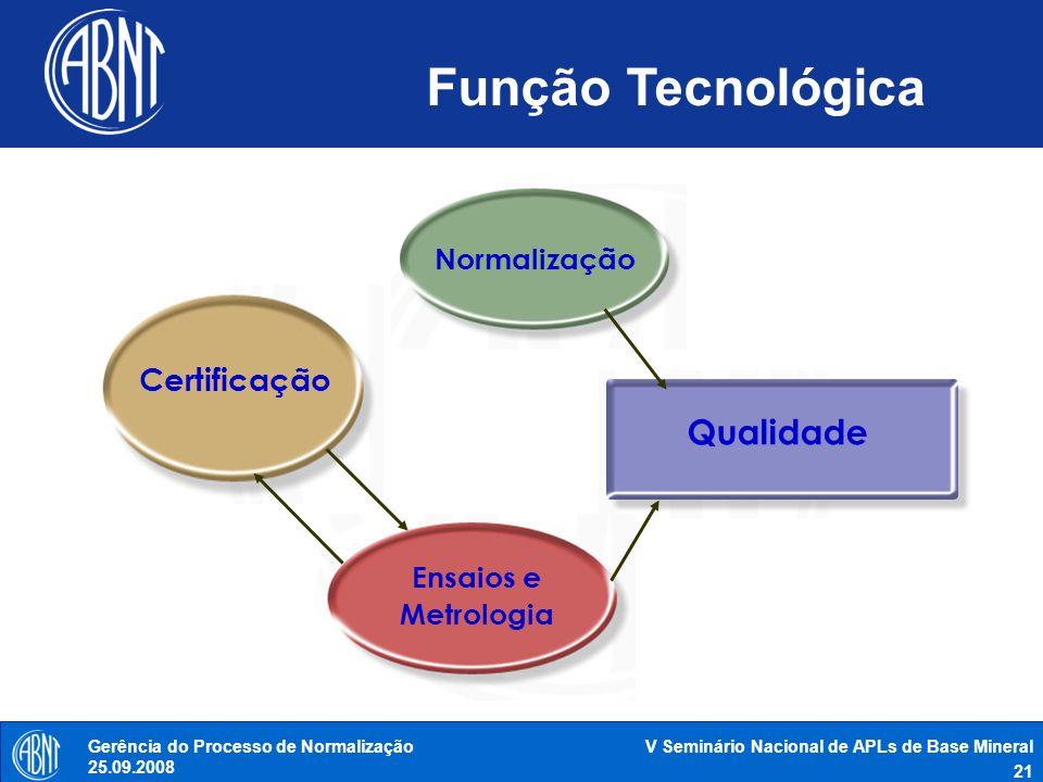 V Seminário Nacional de APLs de Base Mineral 21 Gerência do Processo de Normalização 25.09.2008 Função Tecnológica Normalização Qualidade Ensaios e Me