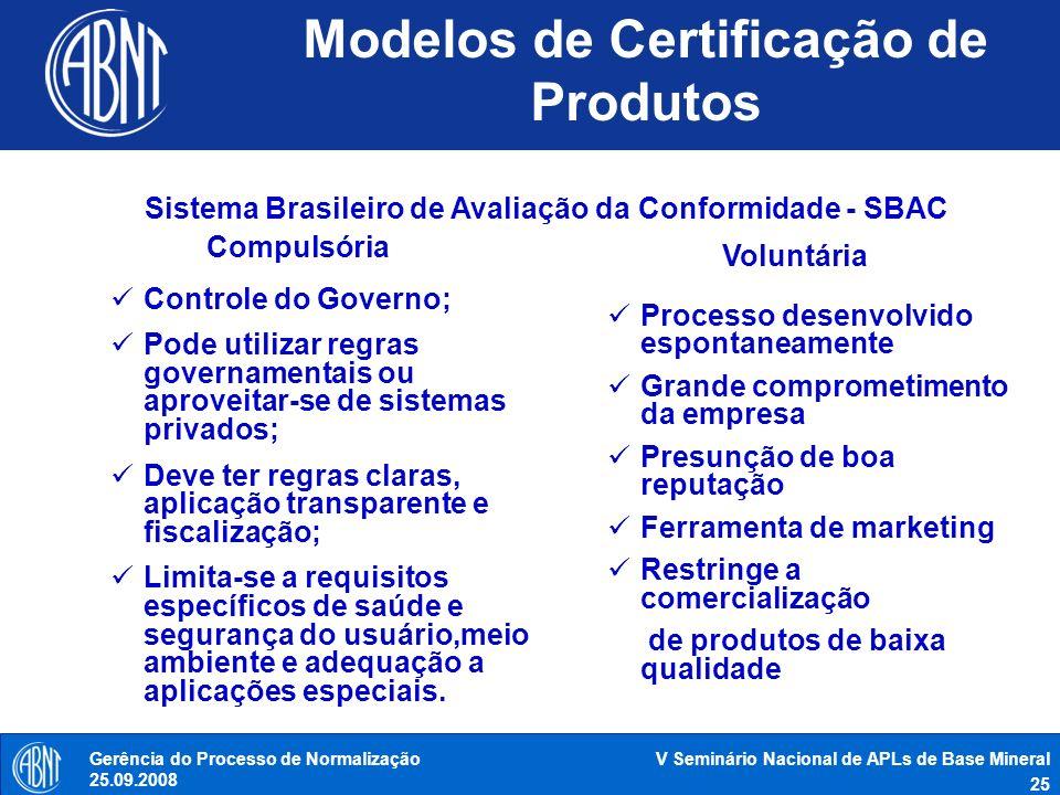V Seminário Nacional de APLs de Base Mineral 25 Gerência do Processo de Normalização 25.09.2008 Modelos de Certificação de Produtos Sistema Brasileiro