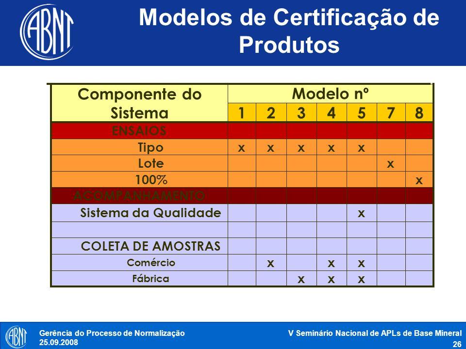 V Seminário Nacional de APLs de Base Mineral 26 Gerência do Processo de Normalização 25.09.2008 Modelos de Certificação de Produtos