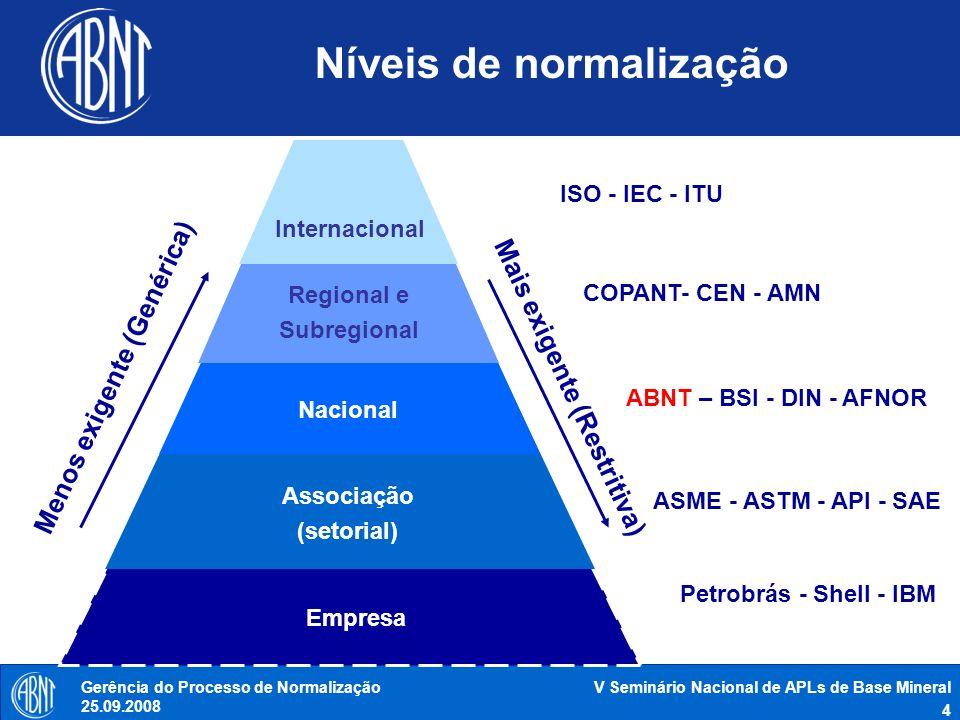 V Seminário Nacional de APLs de Base Mineral 4 Gerência do Processo de Normalização 25.09.2008 Níveis de normalização Empresa Associação (setorial) Na