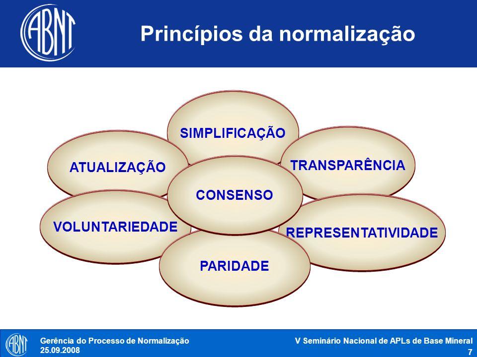 V Seminário Nacional de APLs de Base Mineral 7 Gerência do Processo de Normalização 25.09.2008 Princípios da normalização SIMPLIFICAÇÃO TRANSPARÊNCIA