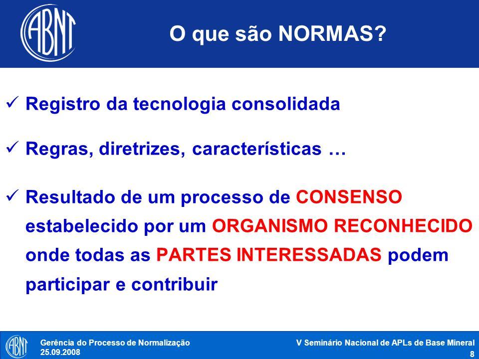 V Seminário Nacional de APLs de Base Mineral 19 Gerência do Processo de Normalização 25.09.2008 PROGRAMA DE NORMALIZAÇÃO CONSULTA NACIONAL DEMANDA ELABORAÇÃO DO PROJETO DE NORMA ANÁLISE DO RESULTADO OK NORMA SIM NÃO A ABNT faz a gestão deste processo Desenvolvimento de Norma Brasileira