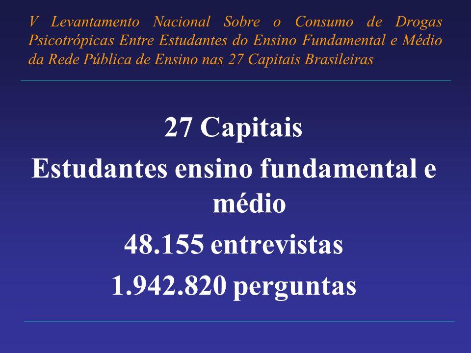 27 Capitais Estudantes ensino fundamental e médio 48.155 entrevistas 1.942.820 perguntas V Levantamento Nacional Sobre o Consumo de Drogas Psicotrópic