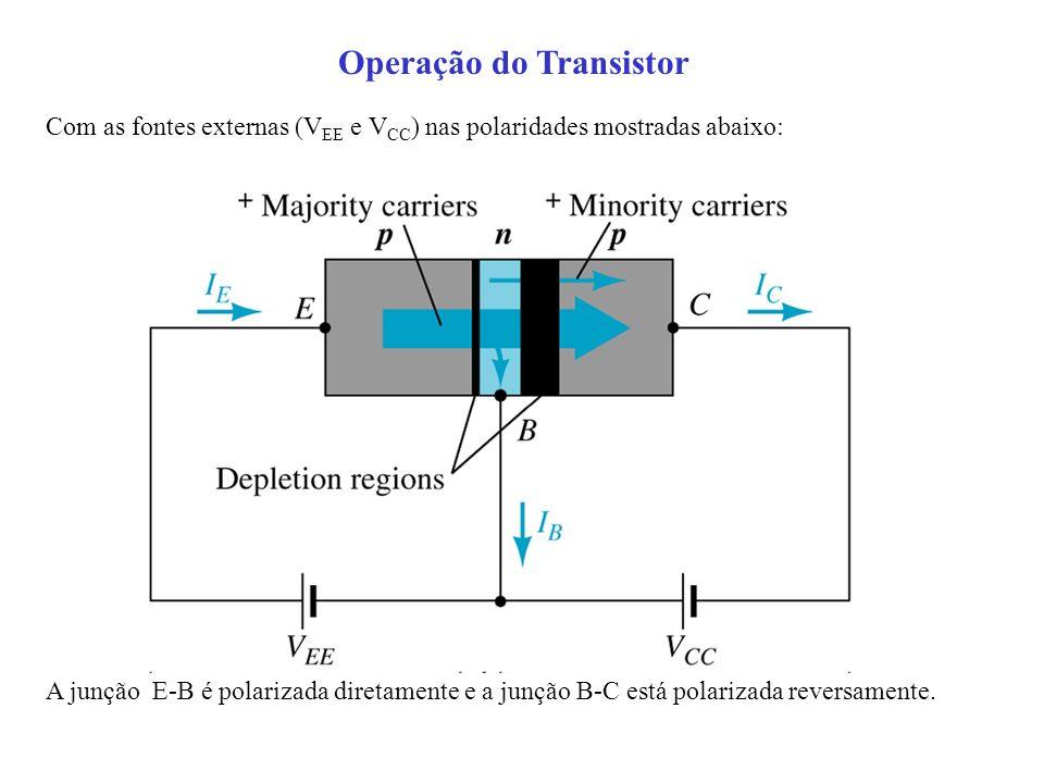 Com as fontes externas (V EE e V CC ) nas polaridades mostradas abaixo: A junção E-B é polarizada diretamente e a junção B-C está polarizada reversame