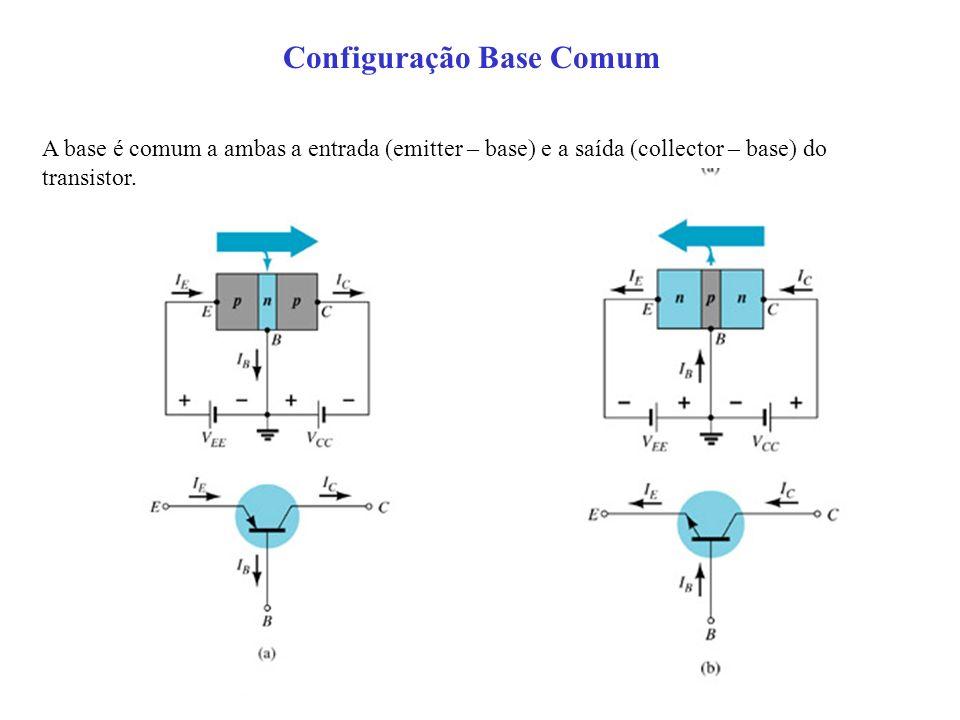 Configuração Base Comum A base é comum a ambas a entrada (emitter – base) e a saída (collector – base) do transistor.