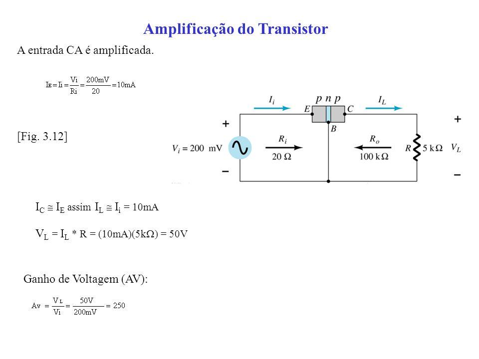 Amplificação do Transistor A entrada CA é amplificada. [Fig. 3.12] I C I E assim I L I i = 10mA V L = I L * R = (10mA)(5k ) = 50V Ganho de Voltagem (A