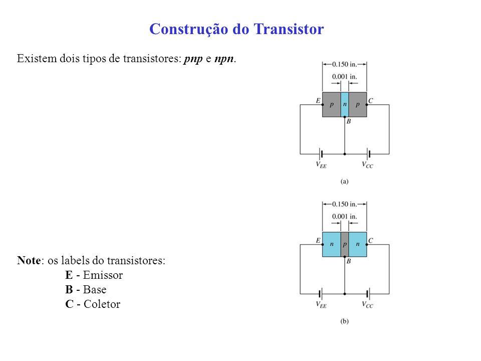 Construção do Transistor Existem dois tipos de transistores: pnp e npn. Note: os labels do transistores: E - Emissor B - Base C - Coletor