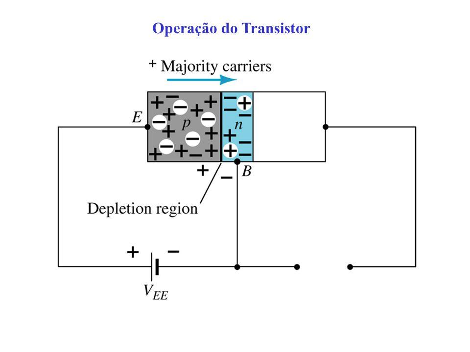Configuração Emissor Comum O emissor é comum para ambos a entrada (base-emissor) e a saída (coletor-emissor).