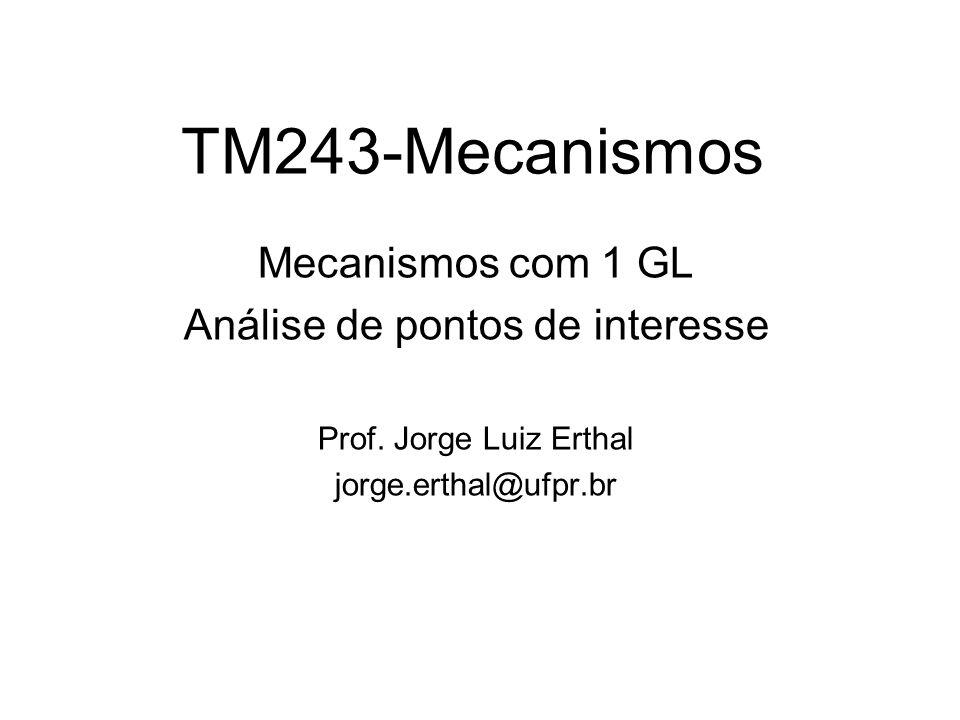 TM243-Mecanismos Mecanismos com 1 GL Análise de pontos de interesse Prof. Jorge Luiz Erthal jorge.erthal@ufpr.br
