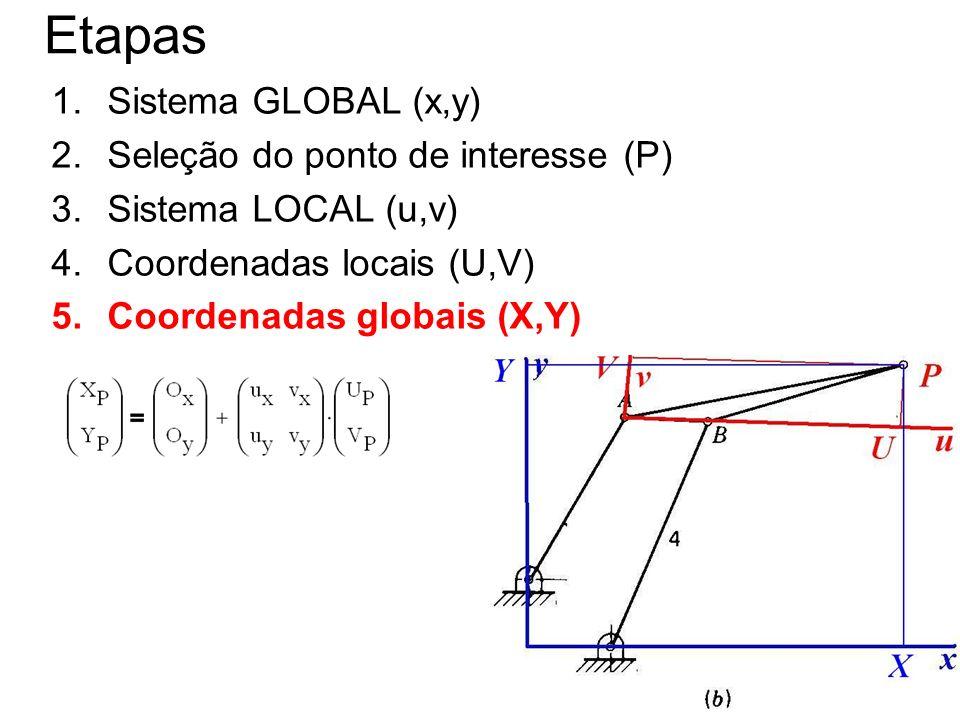 13 Etapas 1.Sistema GLOBAL (x,y) 2.Seleção do ponto de interesse (P) 3.Sistema LOCAL (u,v) 4.Coordenadas locais (U,V) 5.Coordenadas globais (X,Y)