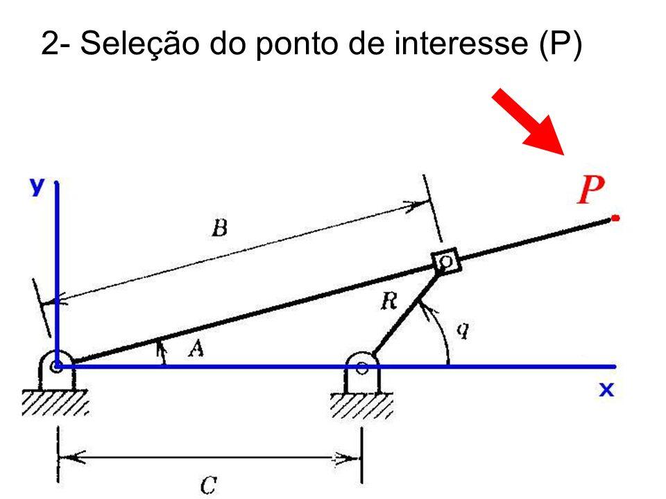 16 2- Seleção do ponto de interesse (P)