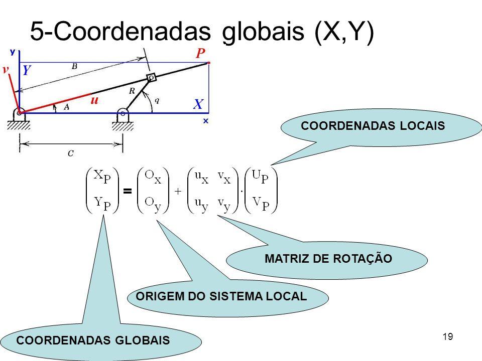 19 5-Coordenadas globais (X,Y) COORDENADAS LOCAIS MATRIZ DE ROTAÇÃO ORIGEM DO SISTEMA LOCAL COORDENADAS GLOBAIS