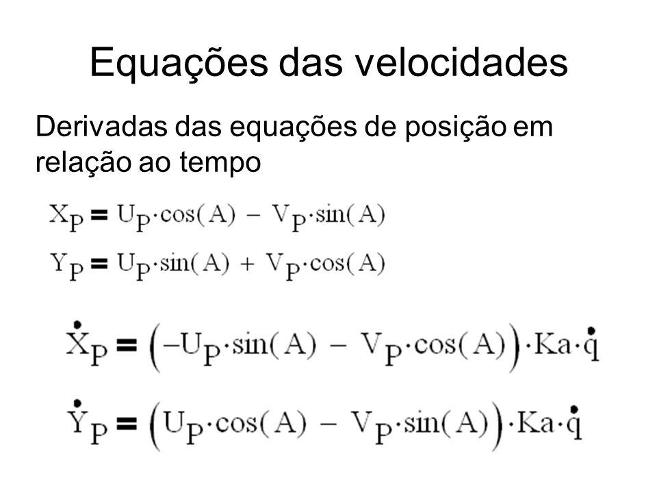21 Equações das velocidades Derivadas das equações de posição em relação ao tempo