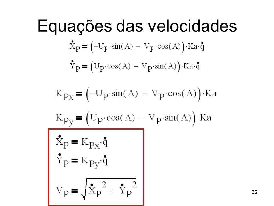 22 Equações das velocidades