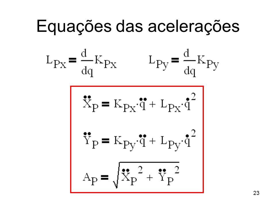 23 Equações das acelerações