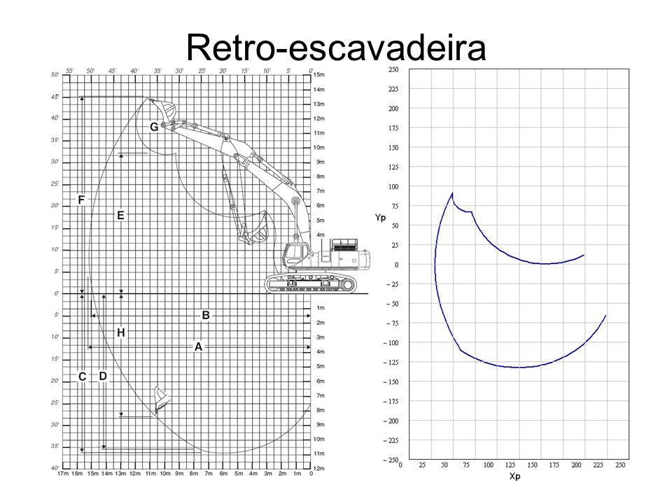 17 3-Sistema LOCAL (u,v) O sistema deve ser posicionado sobre o elo que contém o ponto de interesse.