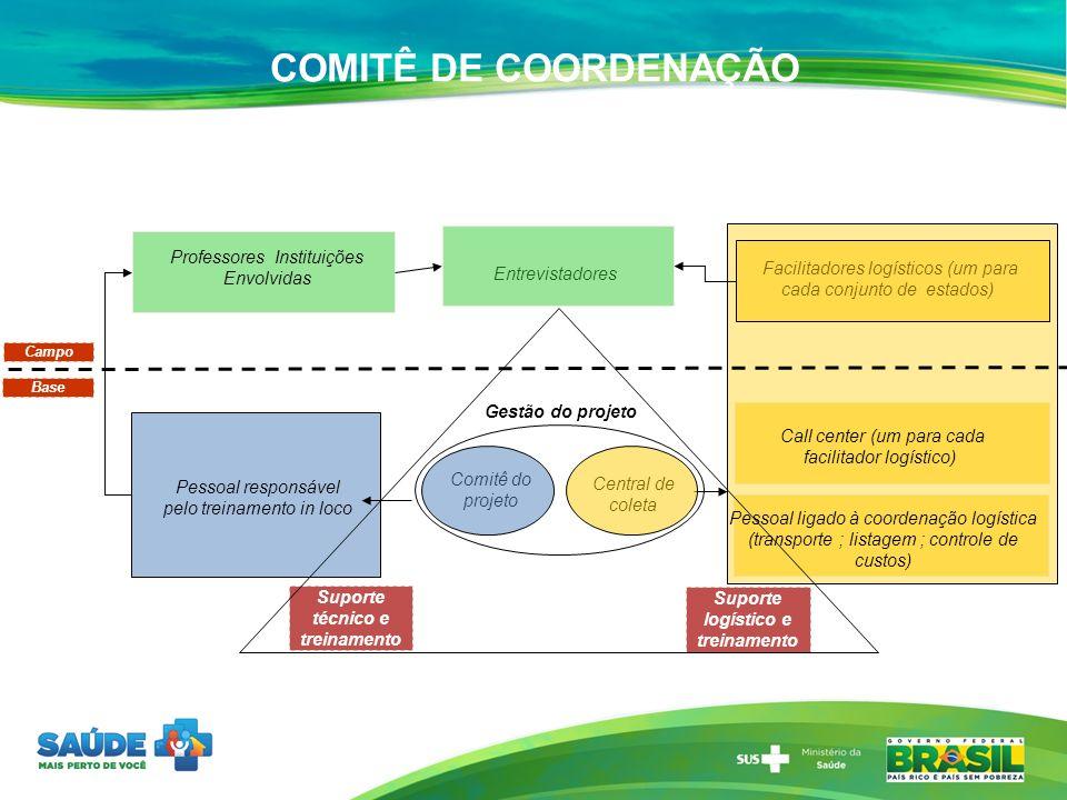 Instrumento de Avaliação Externa 5 Dimensões: I – Gestão da Atenção Básica; II - Estrutura e Condições de Funcionamento; III - Valorização do Trabalhador; IV – Organização do Trabalho, Atenção à Saúde na Unidade Básica de Saúde e Redes de Atenção à Saúde.