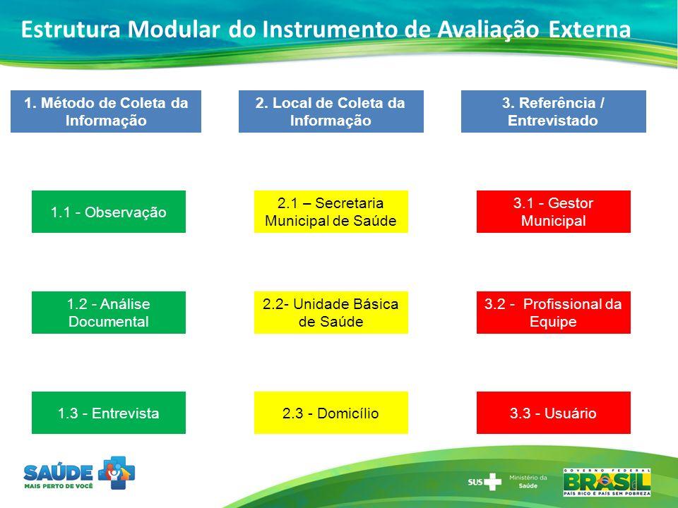Estrutura Modular do Instrumento de Avaliação Externa 6 1. Método de Coleta da Informação 2. Local de Coleta da Informação 3. Referência / Entrevistad