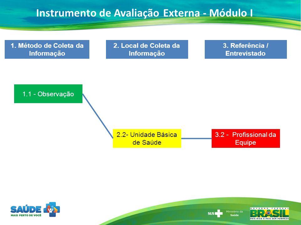Instrumento de Avaliação Externa - Módulo I 7 1. Método de Coleta da Informação 2. Local de Coleta da Informação 3. Referência / Entrevistado 1.1 - Ob