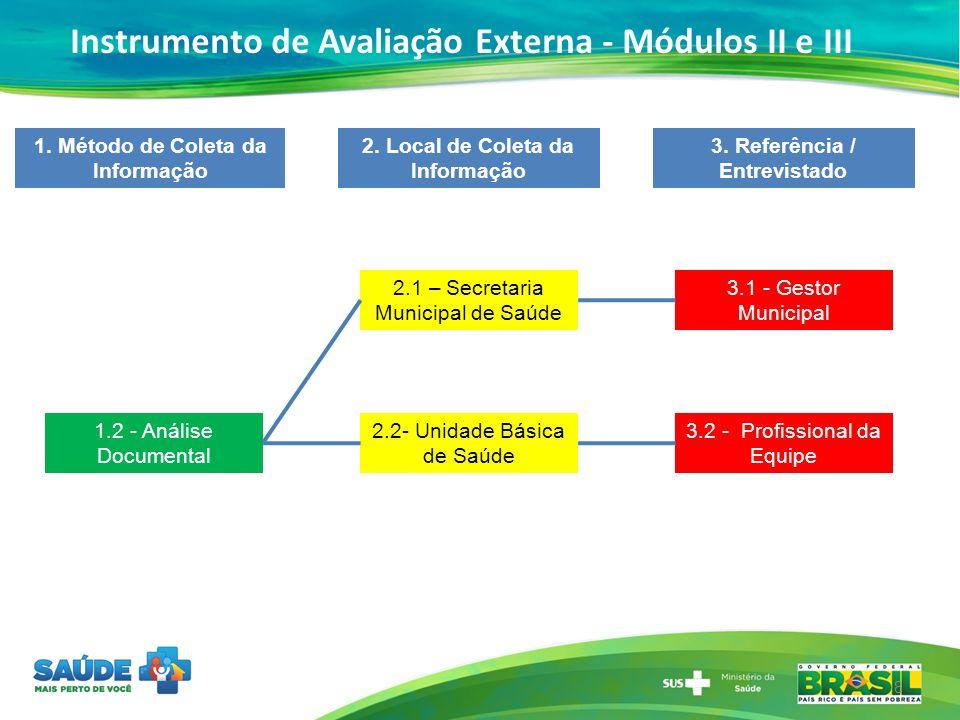 Instrumento de Avaliação Externa - Módulos II e III 8 1. Método de Coleta da Informação 2. Local de Coleta da Informação 3. Referência / Entrevistado