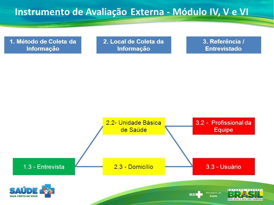 Instrumento de Avaliação Externa - Módulo IV, V e VI 9 1. Método de Coleta da Informação 2. Local de Coleta da Informação 3. Referência / Entrevistado